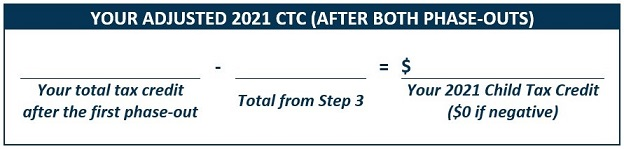 Remaining 2021 CTC After Phase-Outs